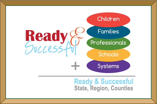 Ready and Successful Children, Families, Professionals. Schools and Systems