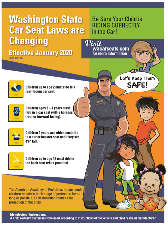 Summary points of Washington's Child Passenger Restraint Law (RCW 46.61.687)